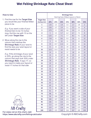 Chart showing calculations for how much the wool shrinks and the length the wool or felting resist should be based on the wool shrinkage rate and target length of the finished felting project