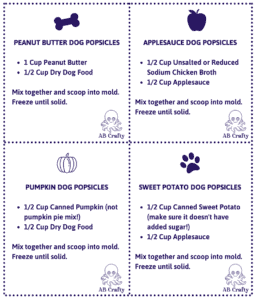 4 recipe cards to make different types of dog popsicles
